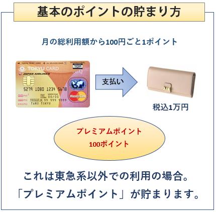 東急カードの基本のポイントの貯まり方