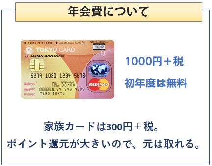 東急カードの年会費について