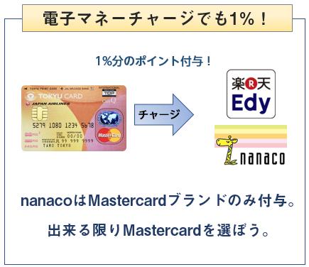 東急カードは電子マネーチャージでもポイント1%付与