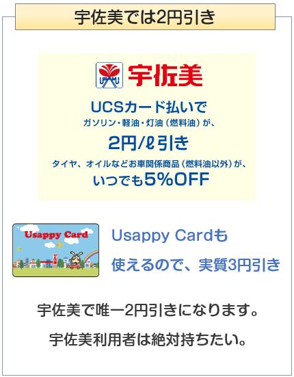 UCSカードの宇佐美での特典について