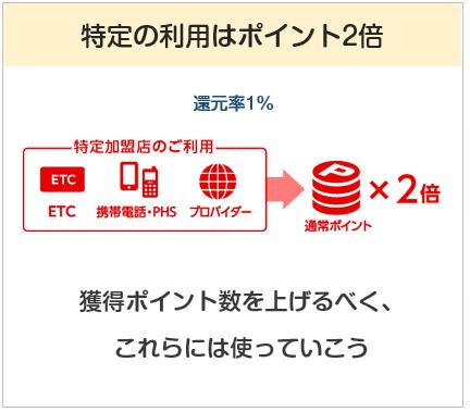 VIASOカードはETCや携帯、プロバイダ利用料金はポイント2倍
