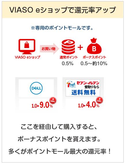 VIASOカードの通販利用での還元率について