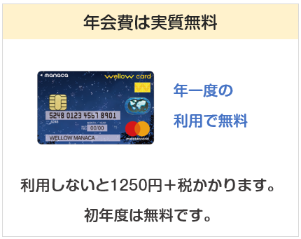wellow card manaca(ウィローカードマナカ)は年会費実質無料のクレジットカード