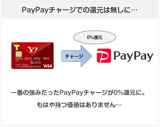 Yahoo! JAPANカードはPayPayチャージで還元率ゼロに
