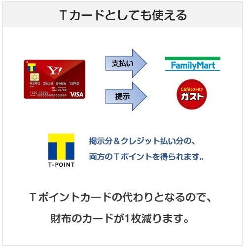 Yahoo! JAPANカードはTポイントカードが一体化したクレジットカード