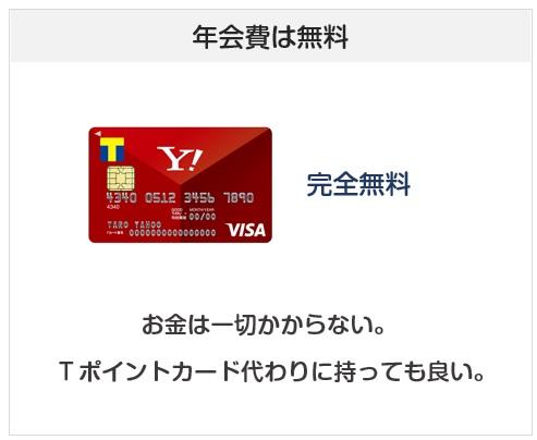 Yahoo! JAPANカードの年会費について