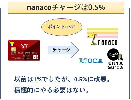 Yahoo! JAPANカードの電子マネーチャージについて