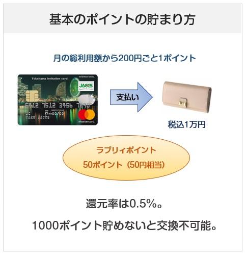 横浜インビテーションカードのポイント付与について