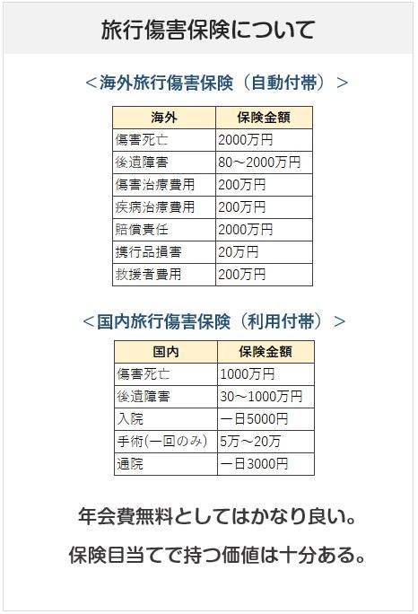 横浜インビテーションカードの旅行傷害保険について