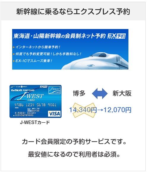 J-WESTカードはエクスプレス予約が使えるようになるクレジットカード