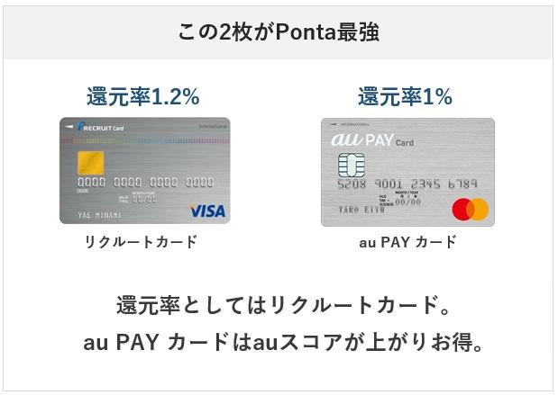 Pontaポイントを貯めるなら、リクルートカードとau PAY カードが最強