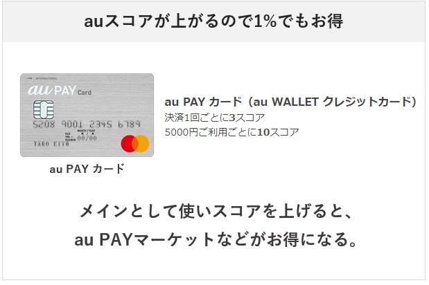 au PAY カードはauスコアが上がるので、還元率1%でもお得