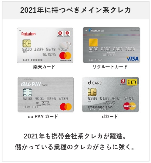 2021年のおすすめクレジットカード(メイン系)