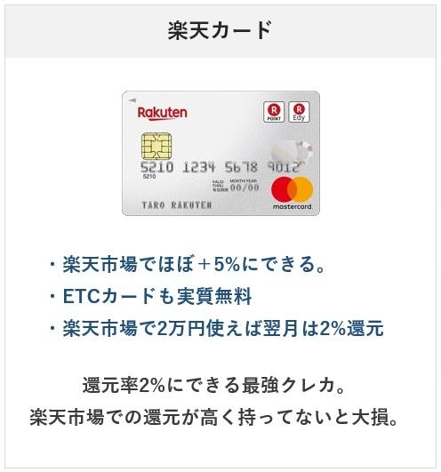 2021年おすすめのクレジットカード・楽天カード