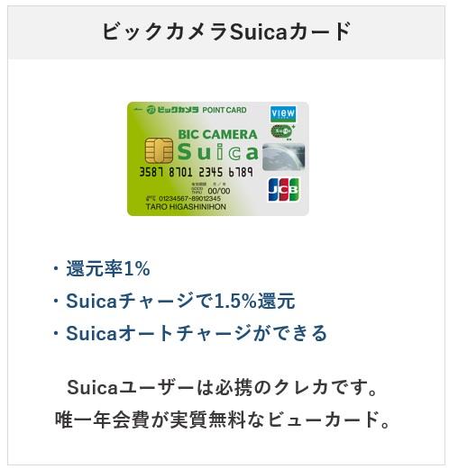 2021年おすすめのクレジットカード・ビックカメラSuicaカード