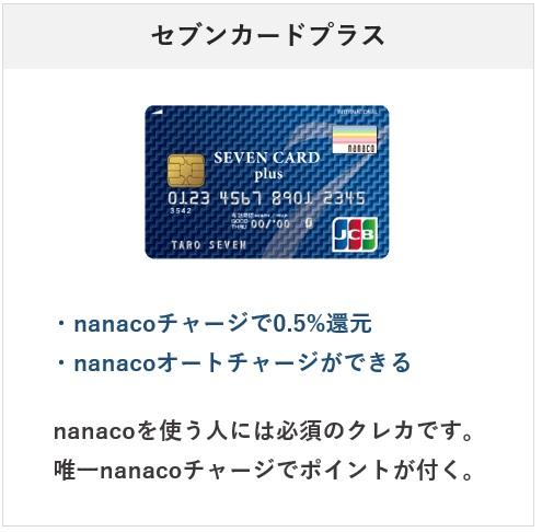 2021年おすすめのクレジットカード・セブンカードプラス