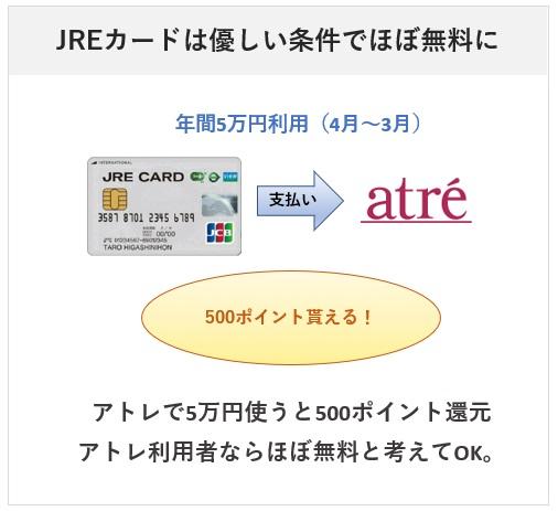 JREカードはアトレで5万円使えば年会費実質無料