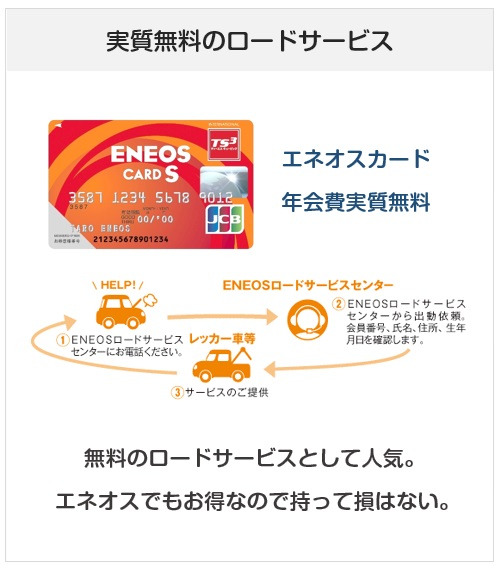 エネオスカードは無料のロードサービスが付帯しているクレジットカード
