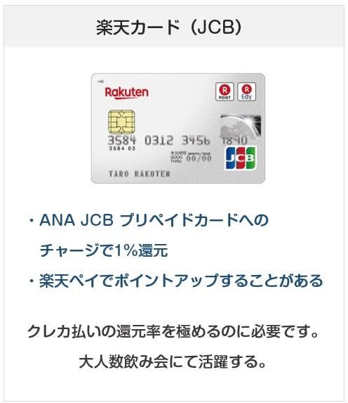 楽天カードは幹事なら持っておきたいクレジットカード