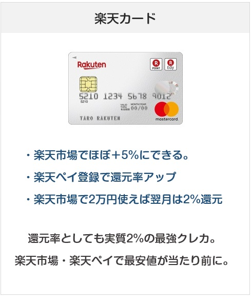 おすすめのクレジットカード:楽天カード