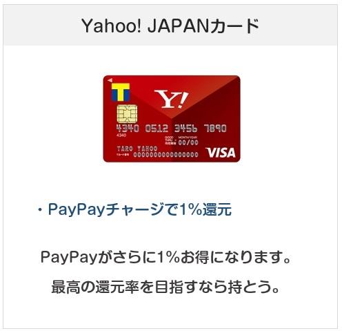 おすすめクレジットカード:Yahoo! JAPANカード