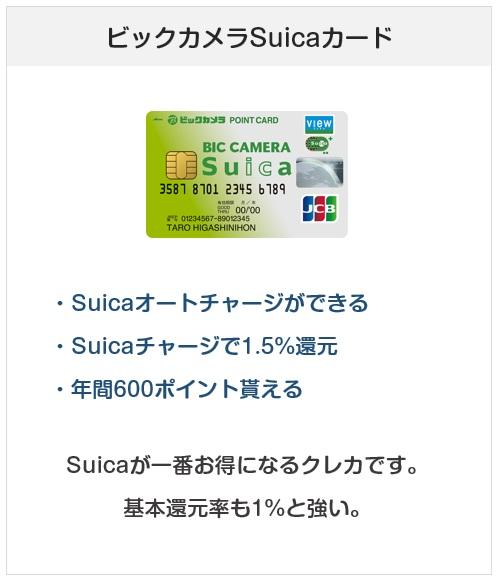 おすすめクレジットカード:ビックカメラSuicaカード