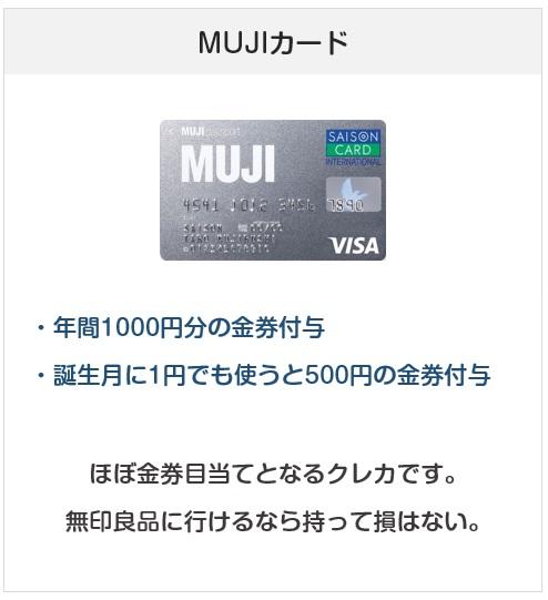 おすすめクレジットカード:MUJIカード(無印良品カード)