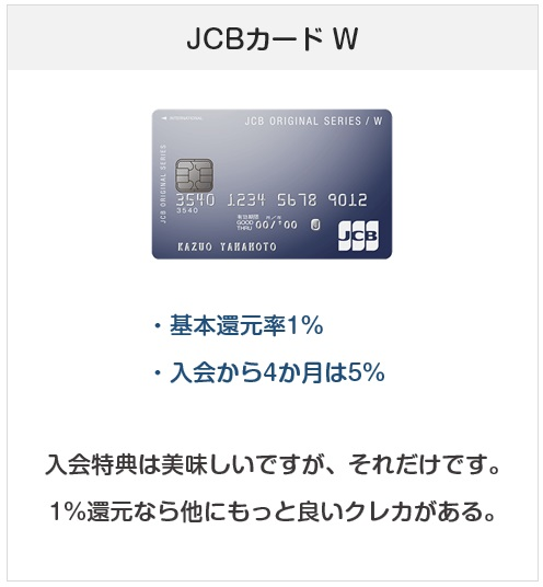 おすすめできないクレジットカード:JCBカードW