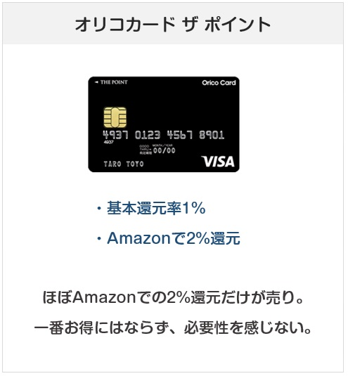 おすすめできないクレジットカード:オリコカードザポイント