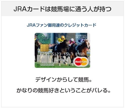 JRAカードは競馬好きが持つクレジットカード