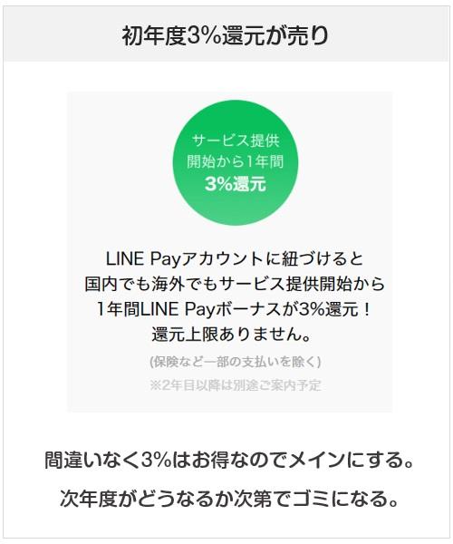 Visa LINE Payカードは3%還元になるクレジットカード